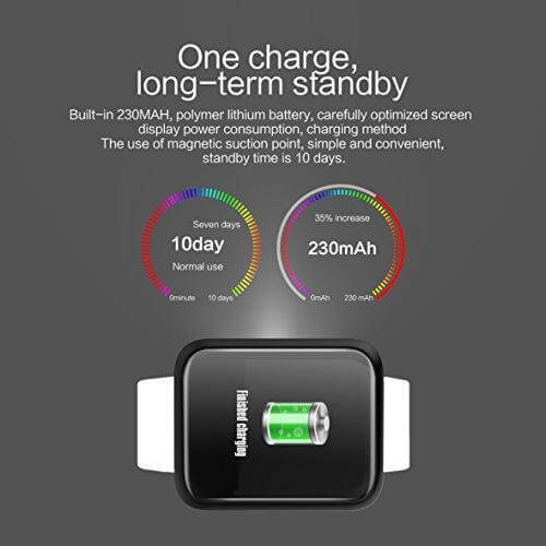 New BLOOD PRESSURE MONITOR SMART WATCH FITNESS TRACKER 2020