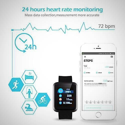 blood pressure and heart rate monitor fitness watch