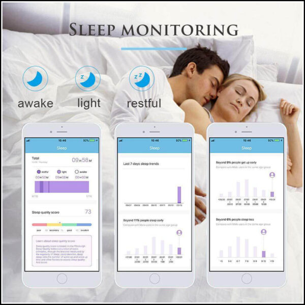 FITNESS TRACKER,ACTIVITY TRACKER WITH HEART RATE MONITOR 3