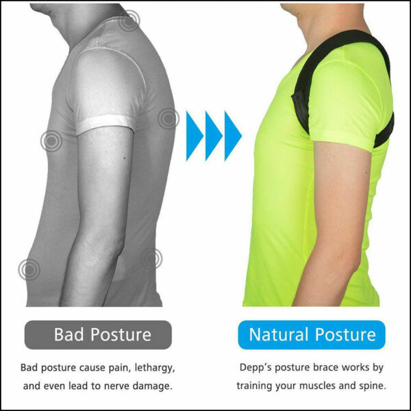Posture Corrector Body Brace Bad Back Lumbar Shoulder Support Belt Women Men UK 4